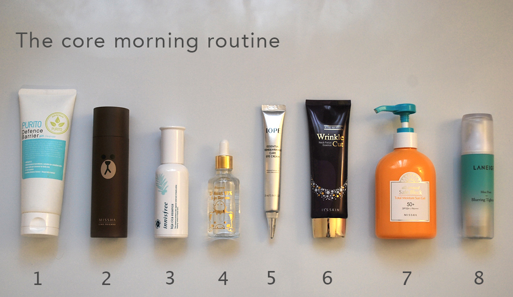 Morning and Evening Routines for Sensitive Skin